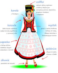 kurpiowskidamski